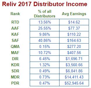 Reliv-income-disclosure.png