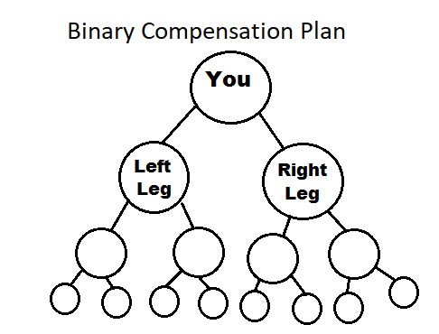 mlm-binary-compensation.png