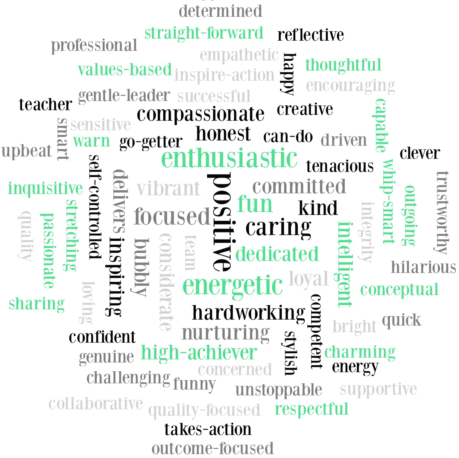 """Included in the """"Competitive Edge"""" packageis an exercise which will help you understand and articulate your personal brand.     I recently undertook this exercise myself to better understand what I am known for and how people experience me.     This is my word collage…"""