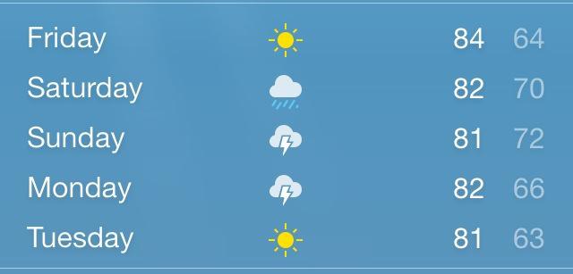 Weather App On My I-Phone