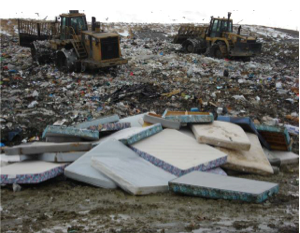 Figure 3--Mattresses Waste