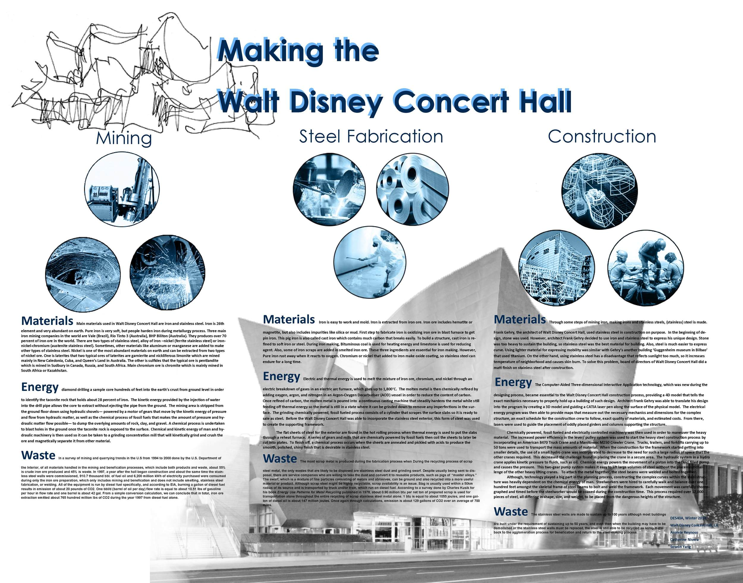 Walt Disney Concert Hall Life Cycle
