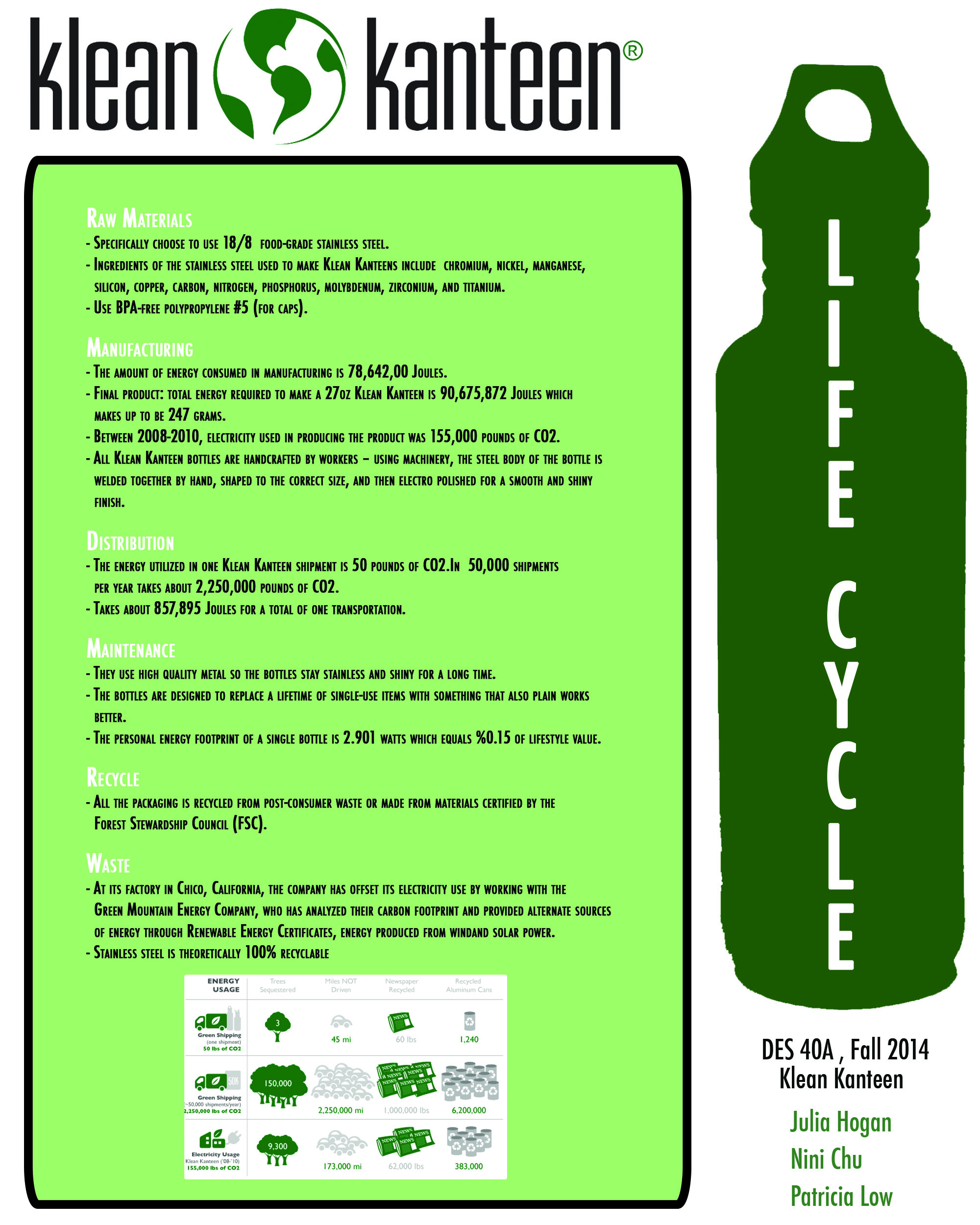 Klean Kanteen Life Cycle