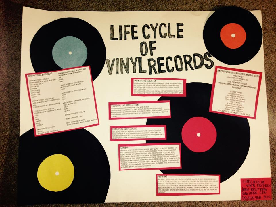 Life Cycle of Vinyl Records
