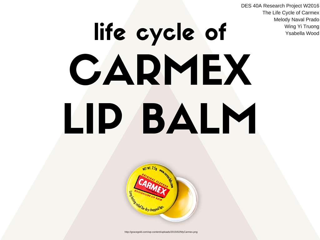 Carmex Lip Balm Life Cycle