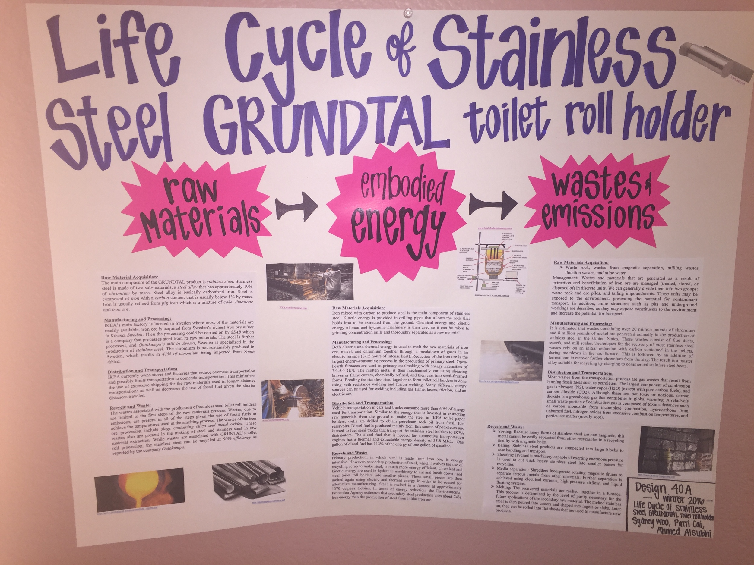 Life Cycle of Stainless Steel GRUNDTAL toilet roll holder
