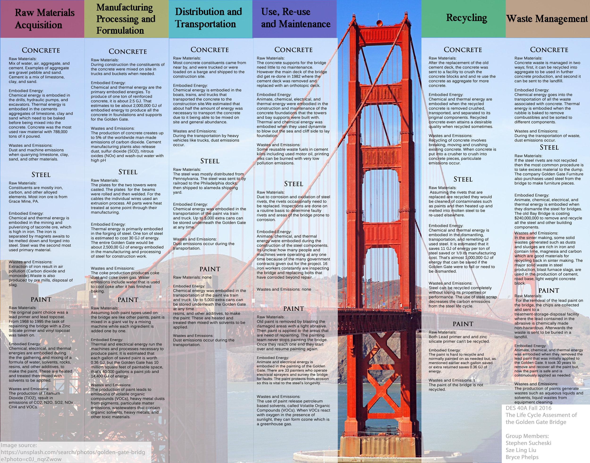 Golden Gate Bridge — Design Life-Cycle