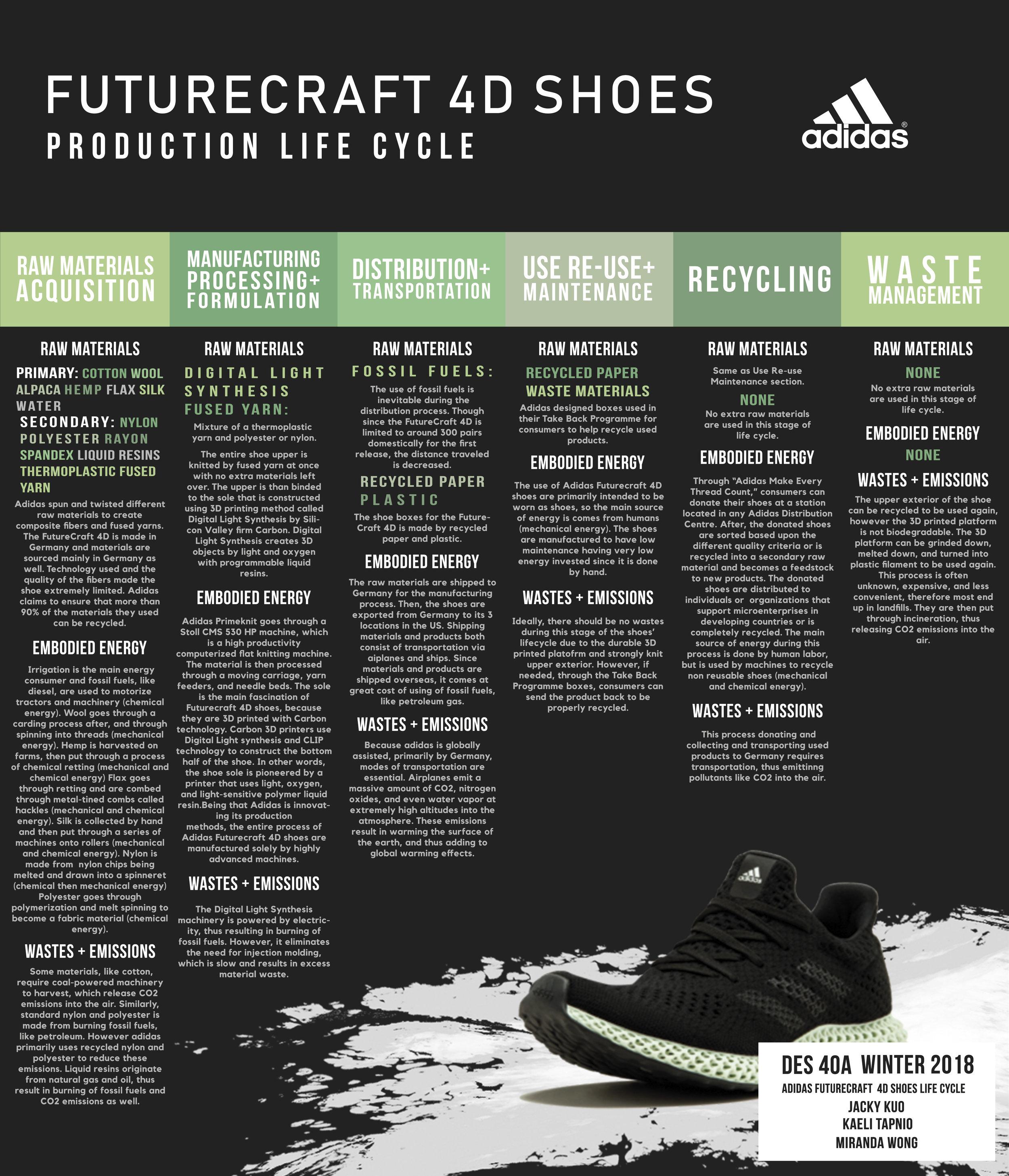 adidas Futurecraft 4D Poster (final jpg).jpg