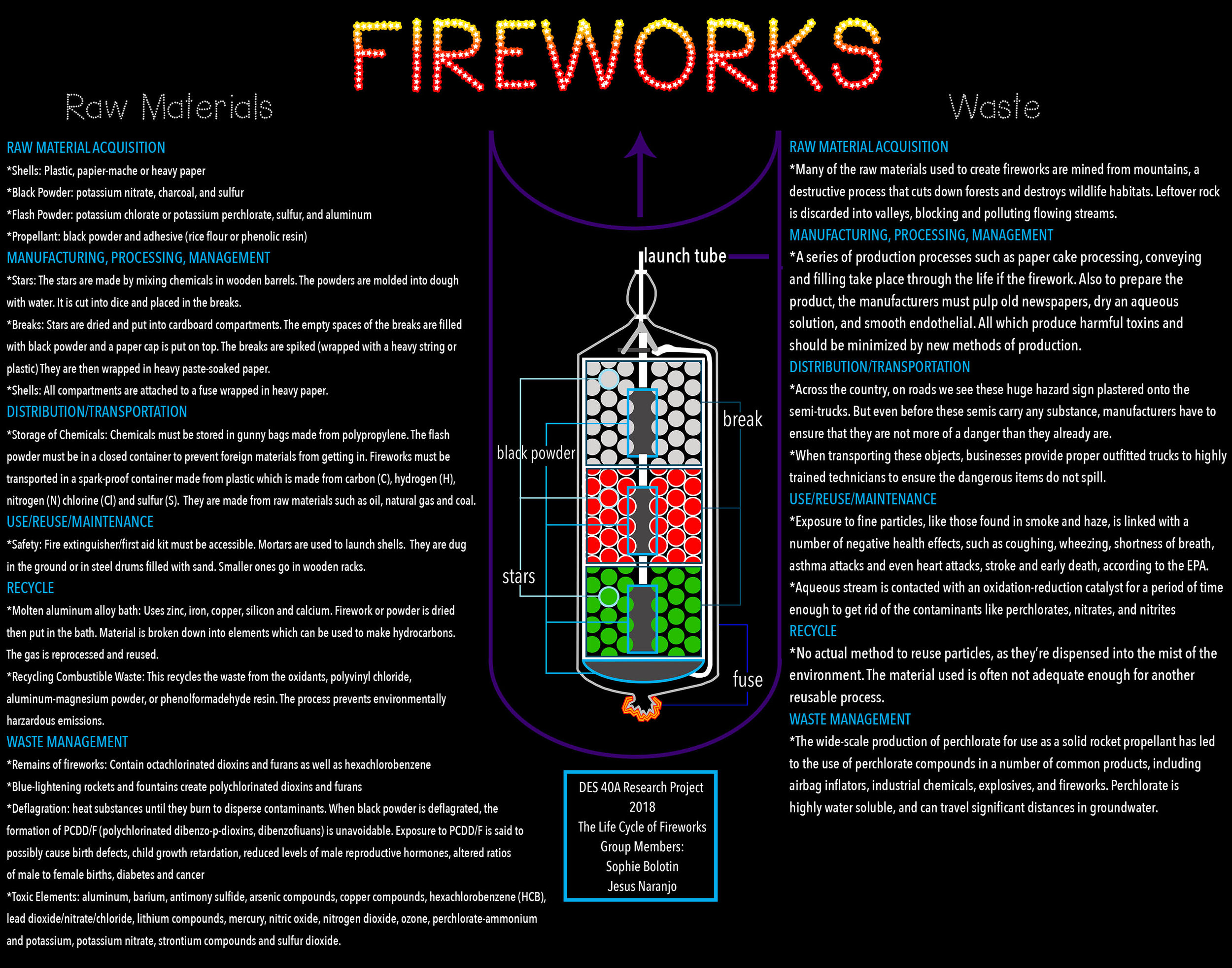 Fireworks — Design Life-CycleDesign Life-Cycle
