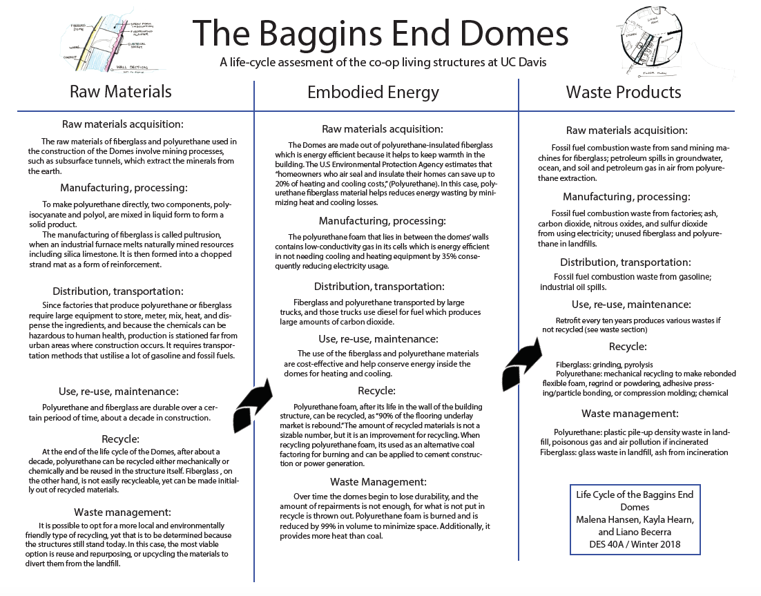 The Baggins End Domes — Design Life-Cycle
