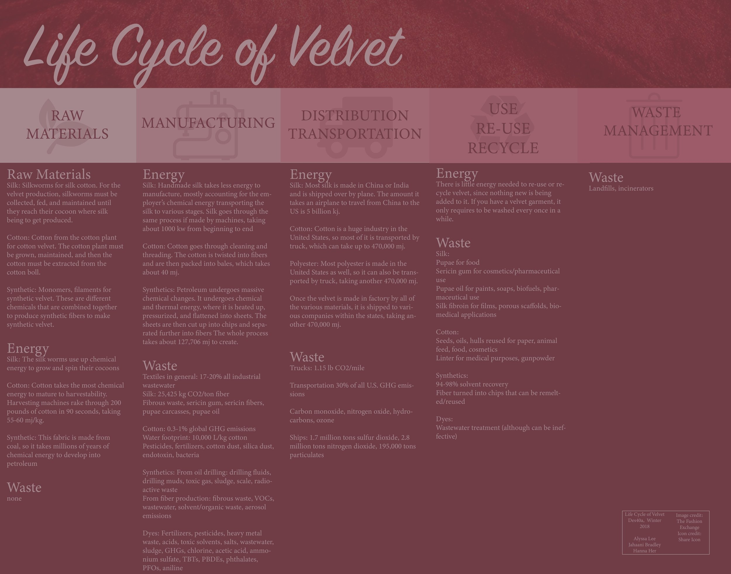 velvetlifecycle copy-page-001.jpg