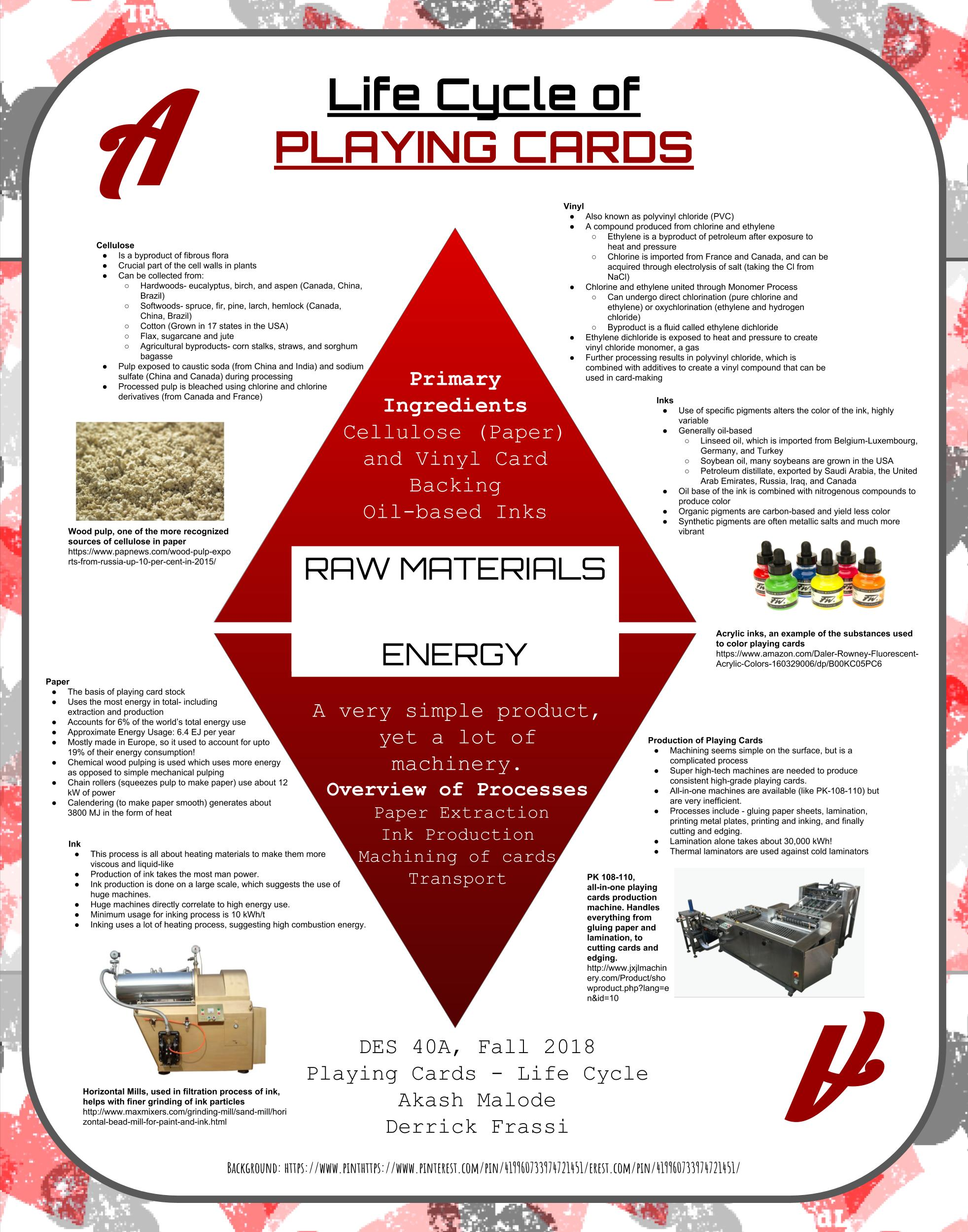 Playing Cards - Poster.jpg