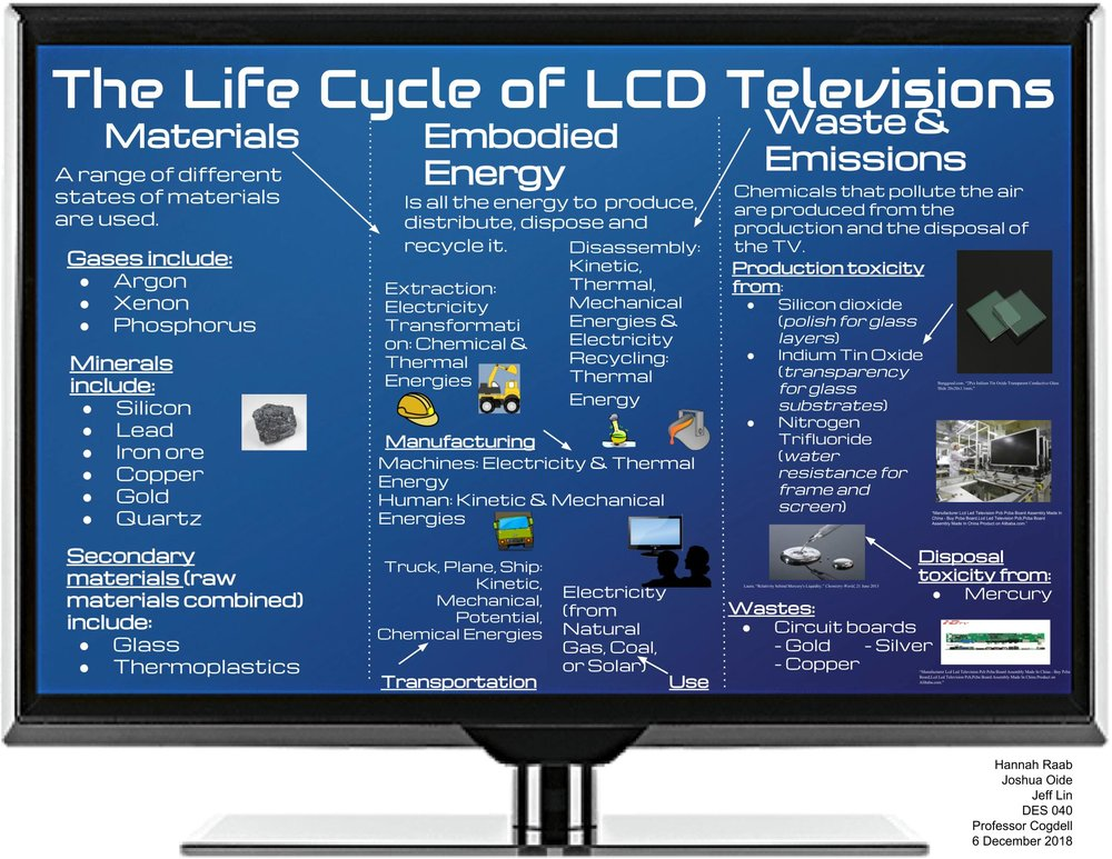 The life cycle of a TV.  TV recycling is important because of the chemicals TVs contain.