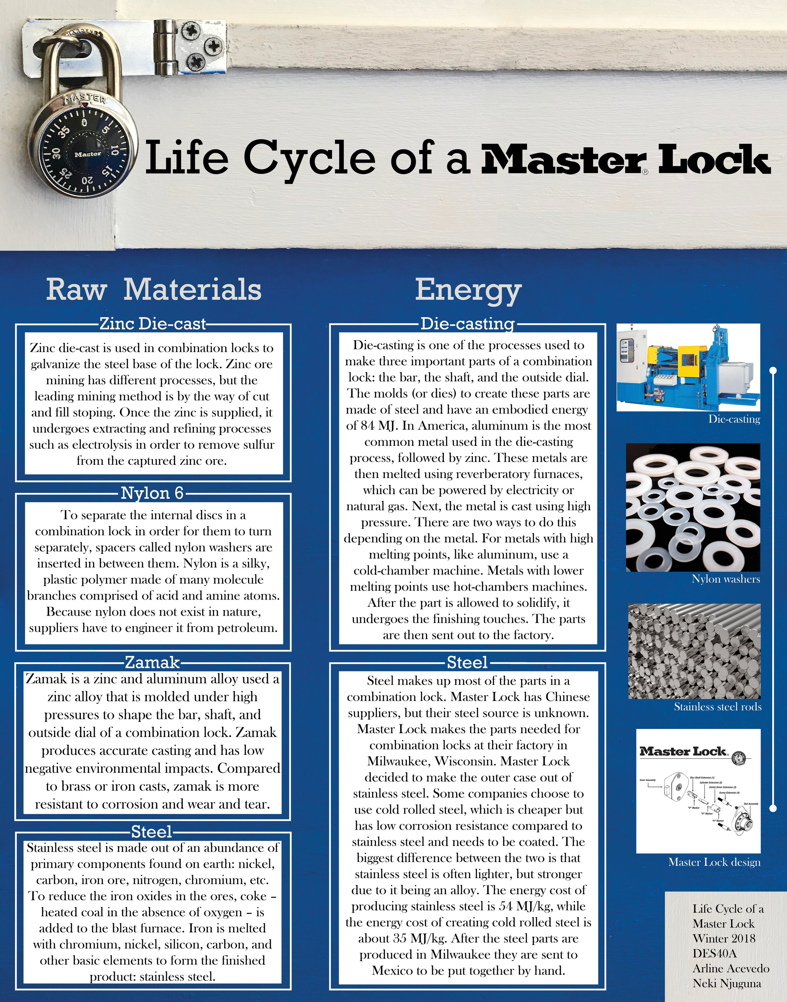 Master Lock — Design Life-Cycle