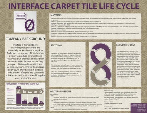 Carpet Tiles Full Size.jpg