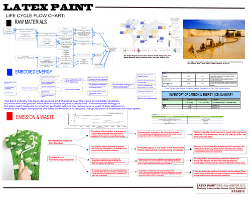 Latex paint full size.jpg