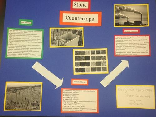 stone slab countertops full size.jpg
