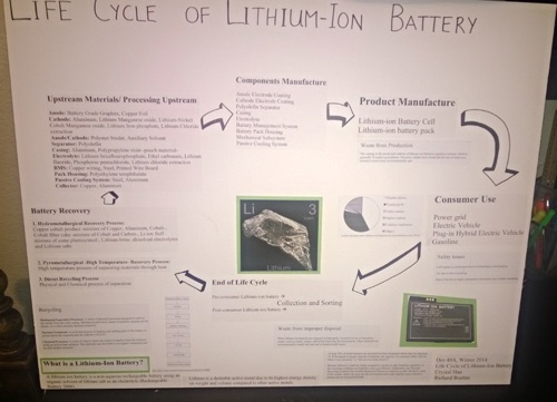 Lithium Ion Battery Full Size.jpg