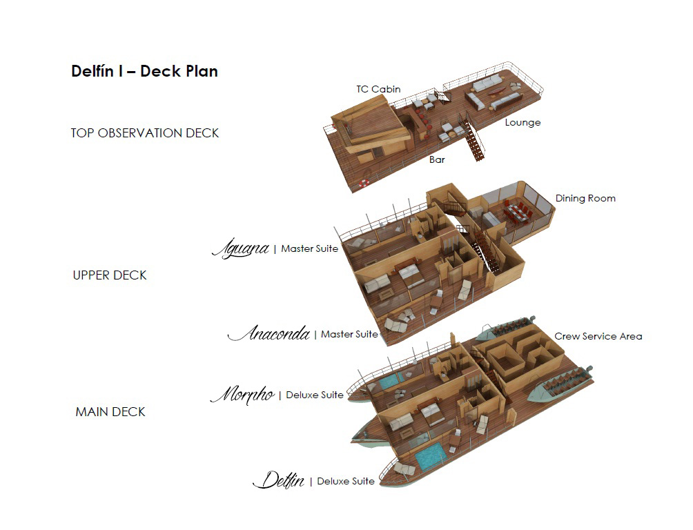 Delfin I Amazon Cruise Deck Plan
