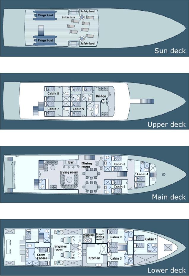 Galaxy deck plan