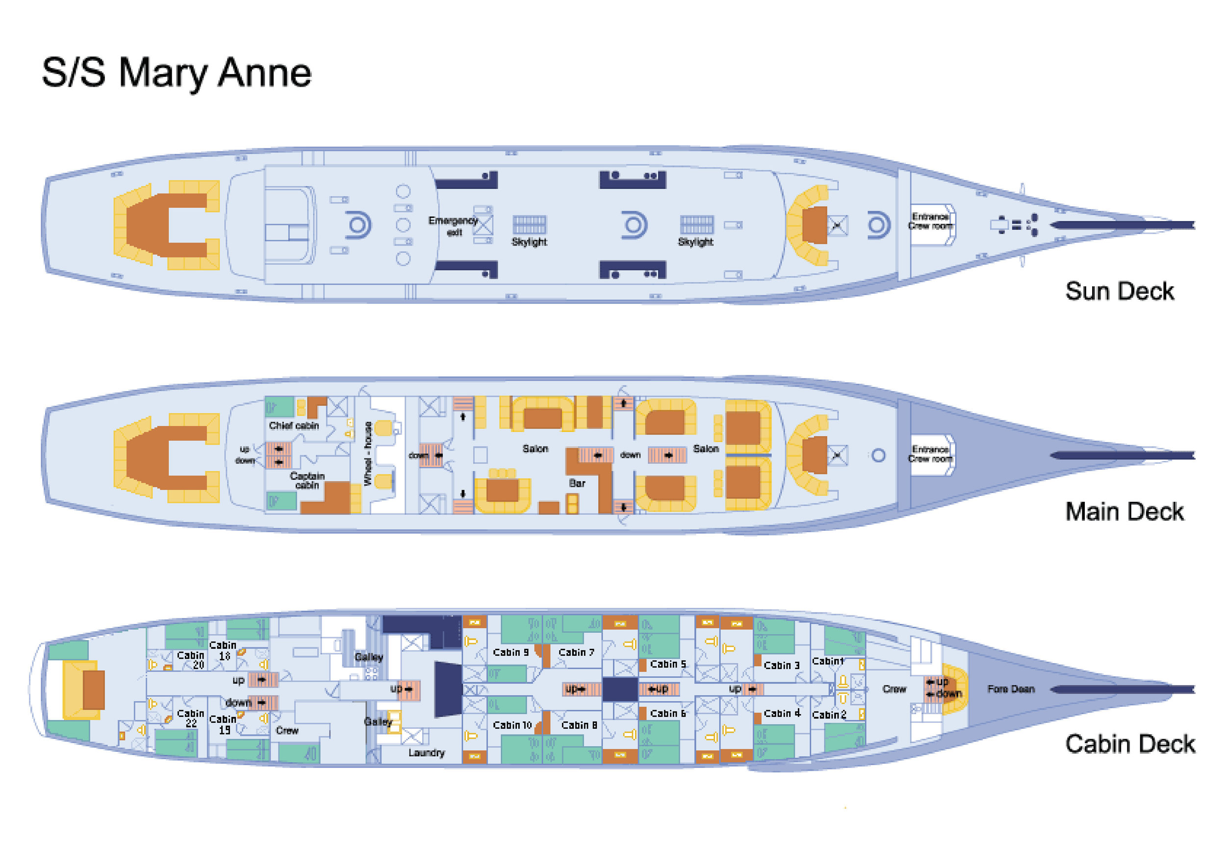 Mary Ann deck plan