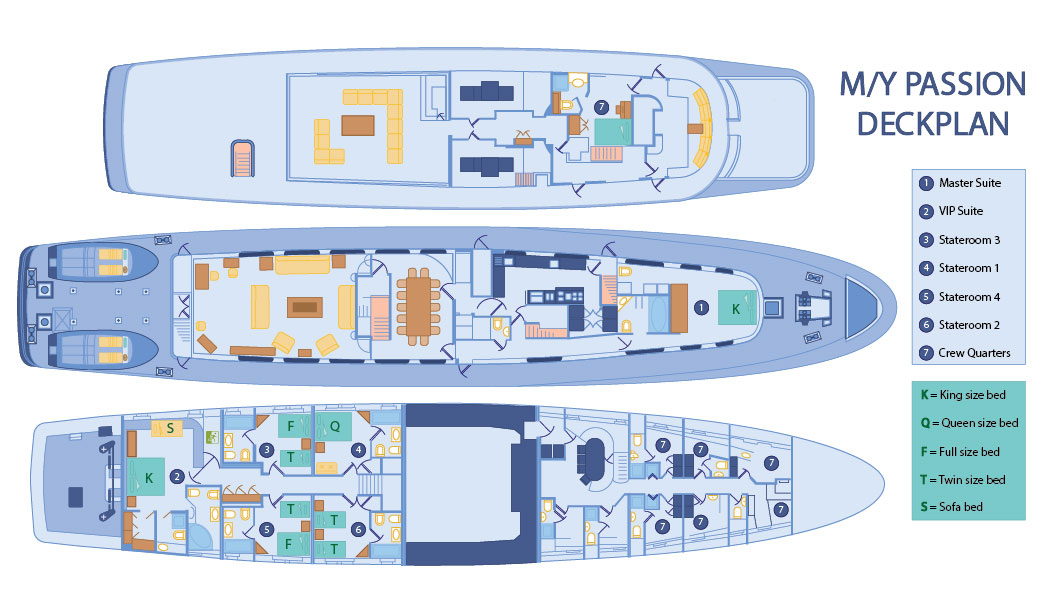 M/Y Passion Deck Plan