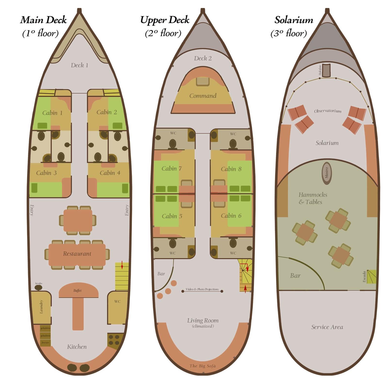 Jacaré-Acu Deck Plan