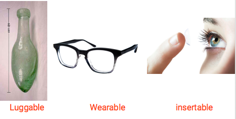 Evolution of vision aids