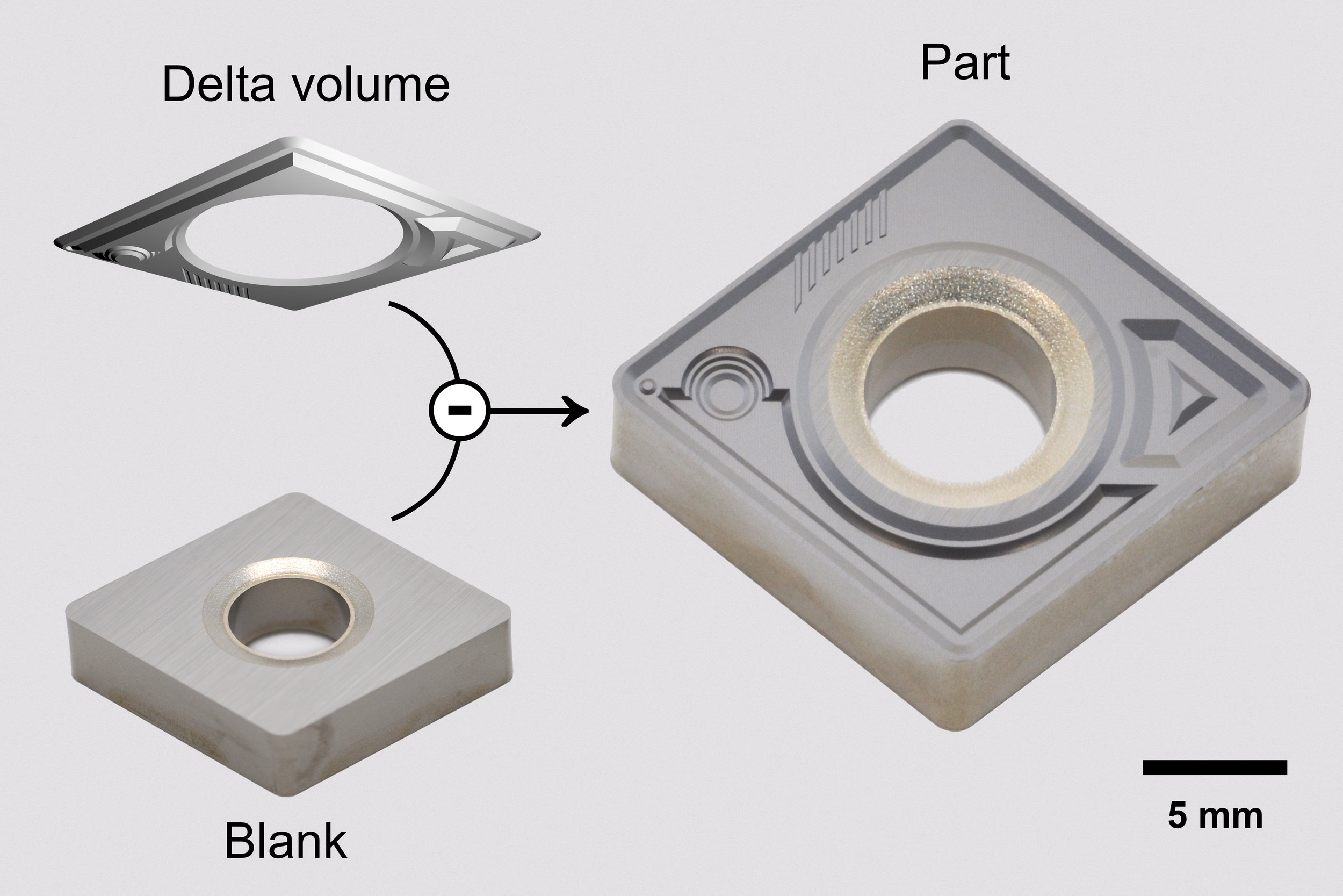 Illustration of the workflow used to machine a demo structure into cemented carbide (hardmetal): the blank before machining at the lower left, above that the volume that needs to be removed (generated by CAD), and the machined part to the right.