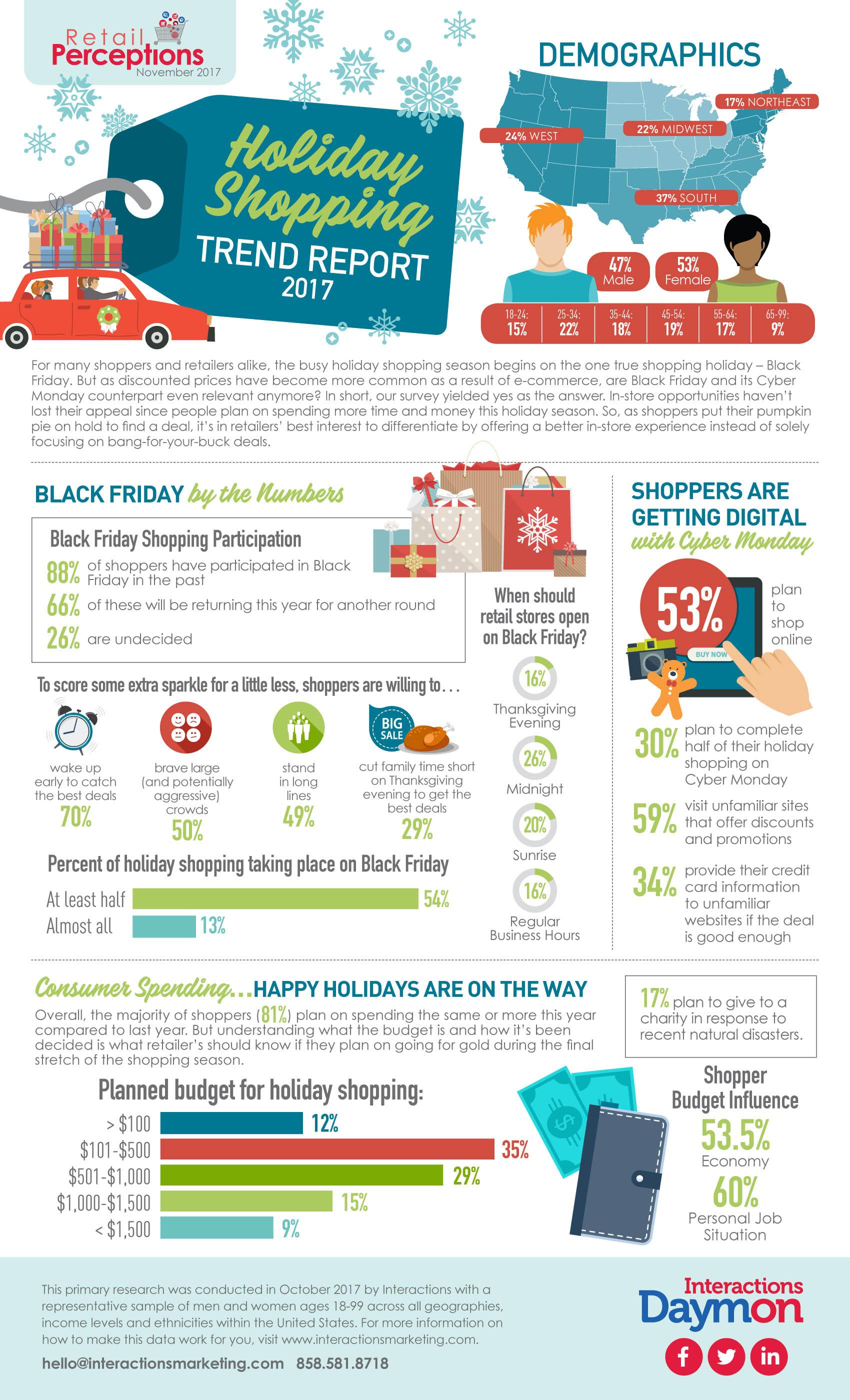 11-2017_November RP_Infographic v4.jpg