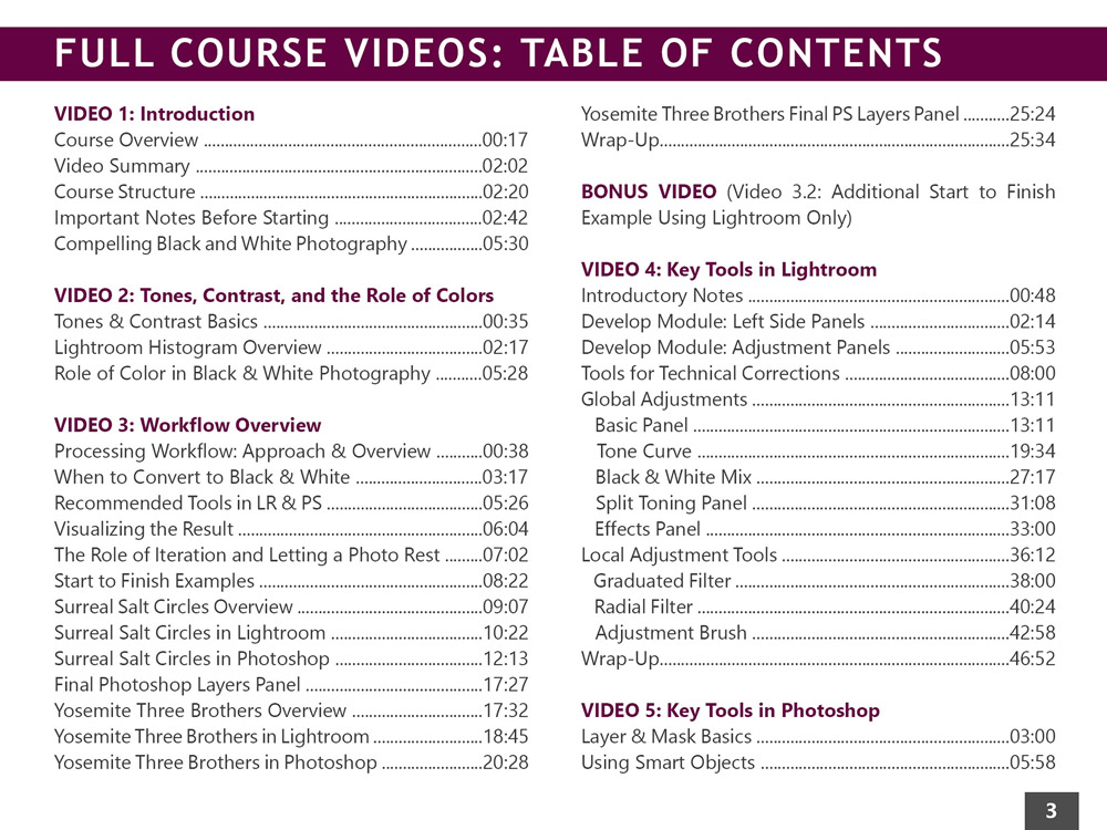 2-Black-and-White-Full-Video-Course-Table-of-Contents-1.jpg
