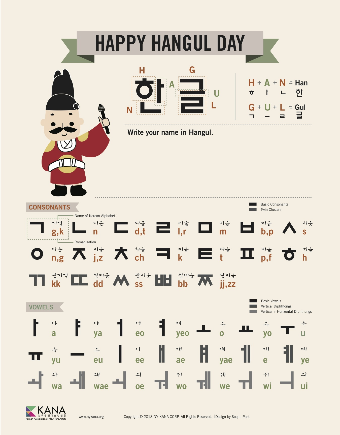HOW TO WRITE IN HANGUL?