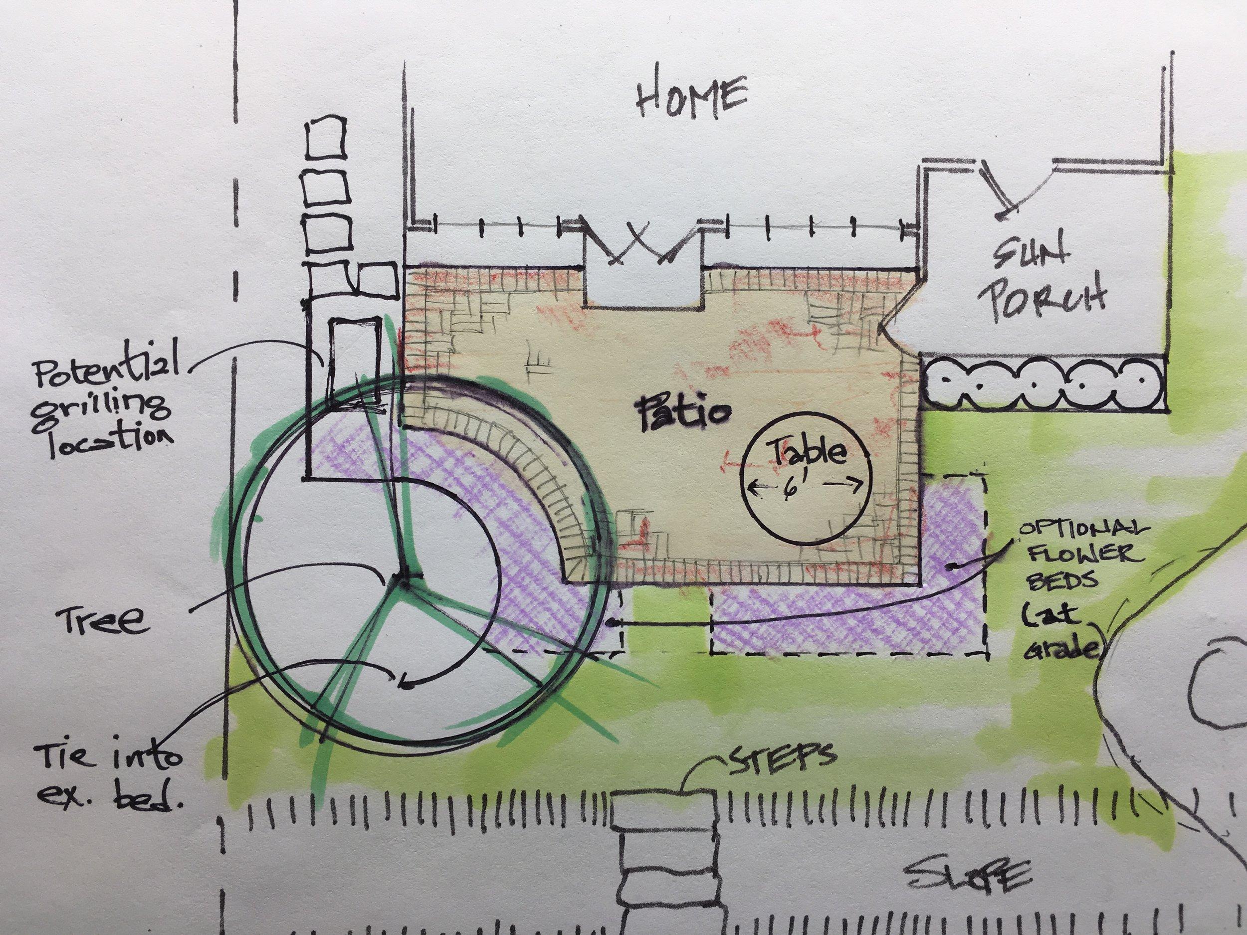 Landscape Design - Madison, WI