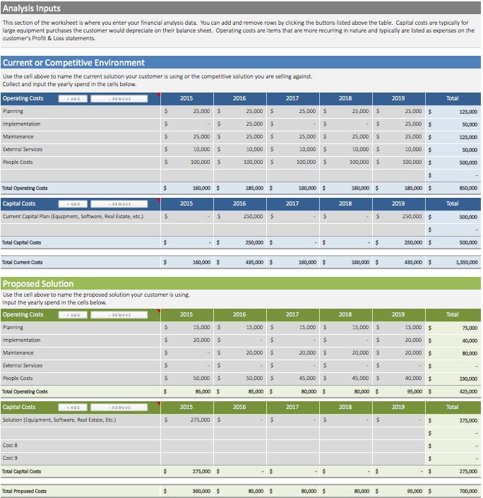 Financial Analysis Screen