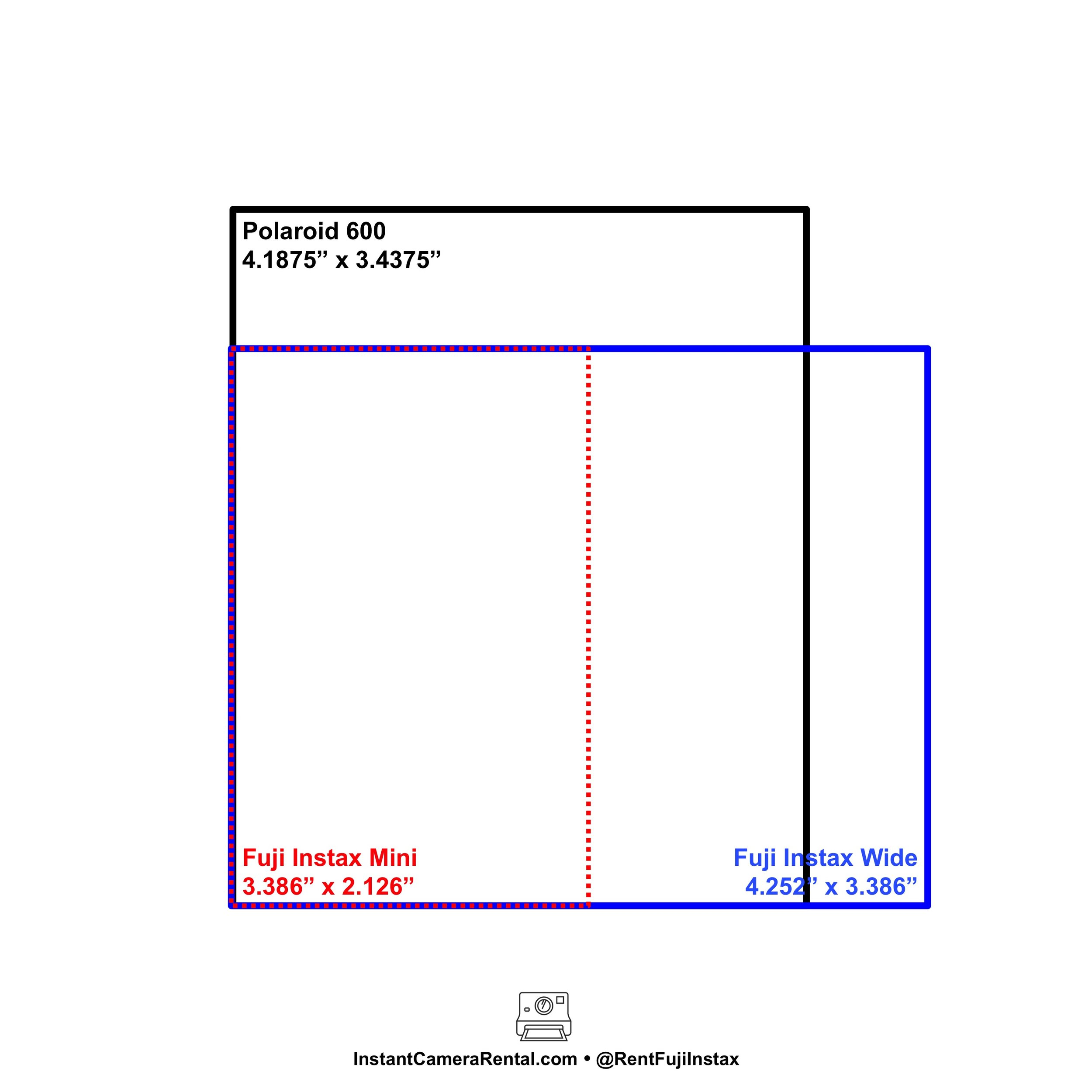 Fuji Instax Photo Sizes vs. Polaroid 600 Overlay