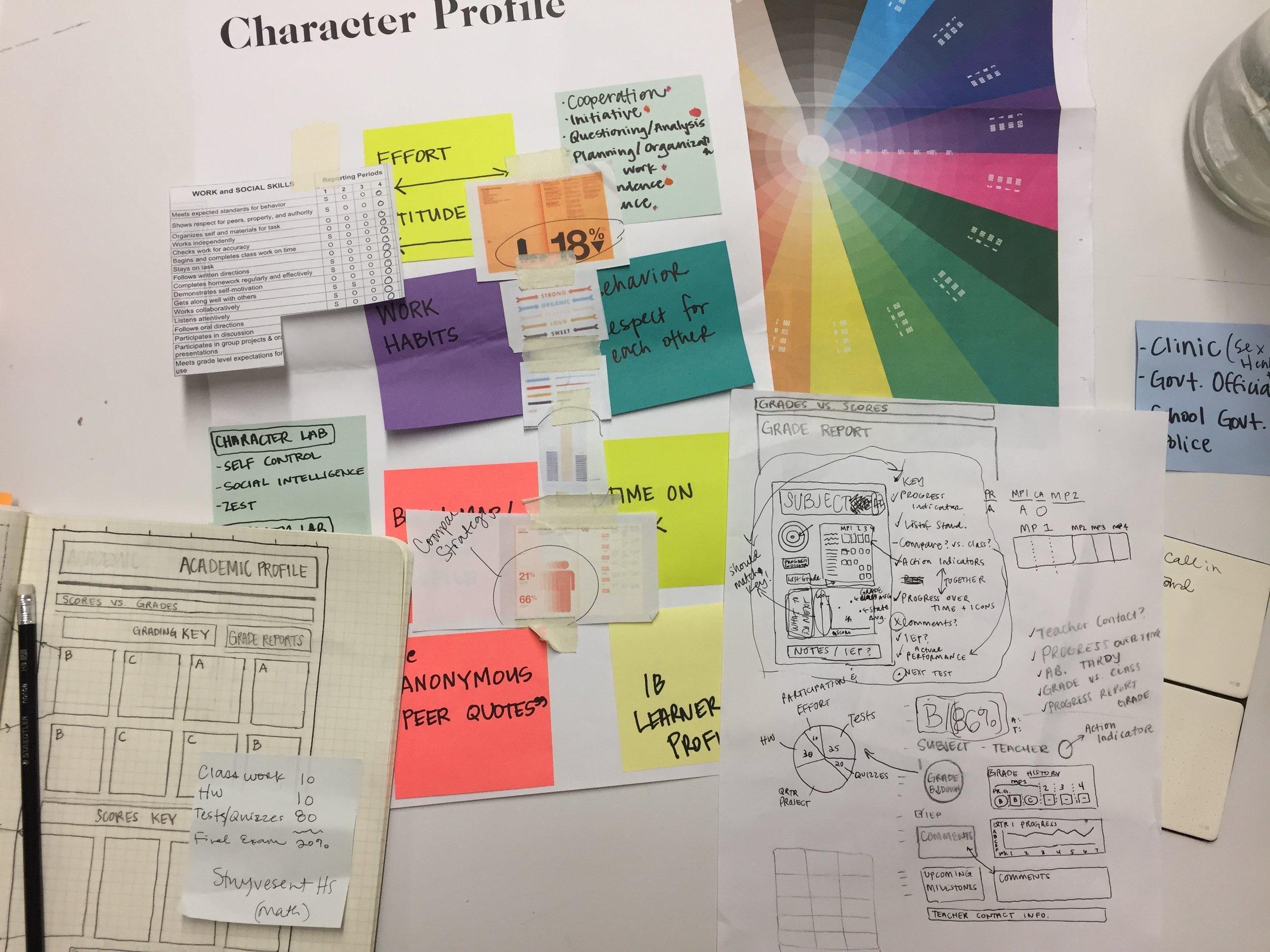 Instruments of Empowerment: Prototype Development