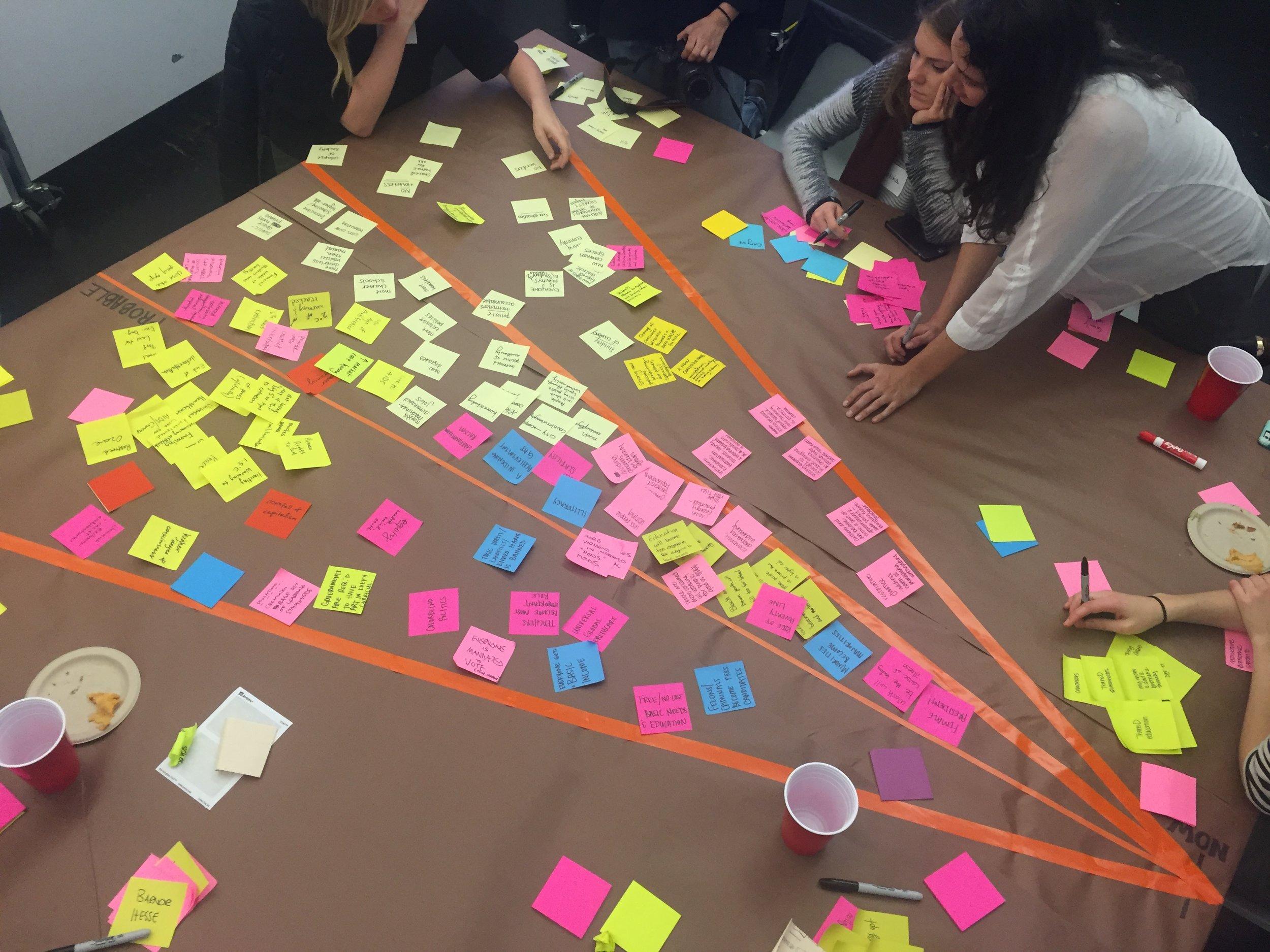Instruments of Empowerment: Idea Generation Workshop