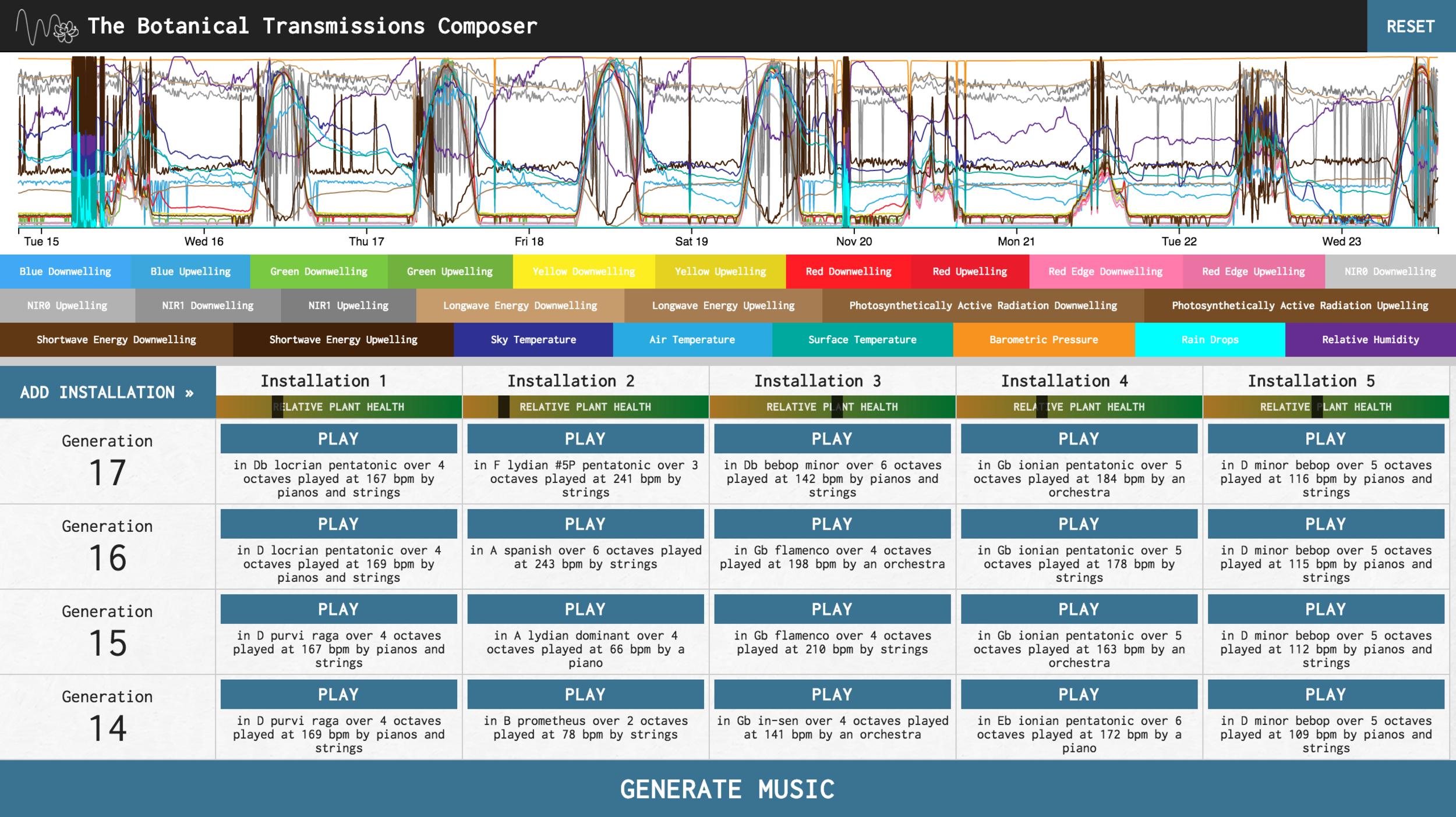 Botanical Transmissions: Digital Composer Interface