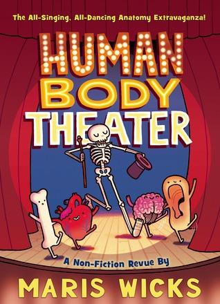 human body theater.jpg