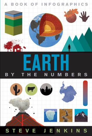 earthnumbers.jpg