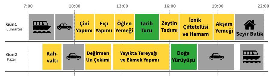 Tale Kadim İznik Dağ Köylerine Veda Gezi Programı
