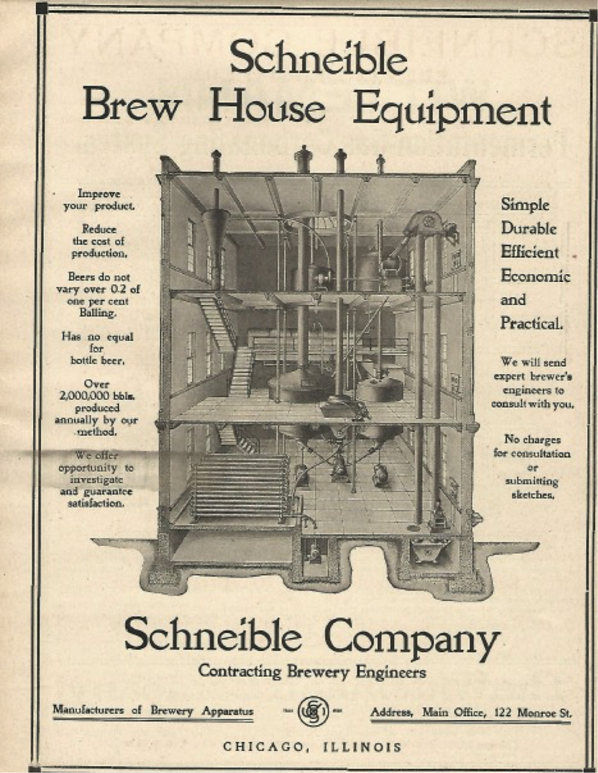Compare this Brew House layout to today's Craft Breweries (including our own Forest City Brewery). Much has changed…..
