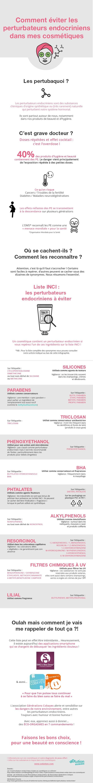 perturbateurs-endocriniens-cosmetiques