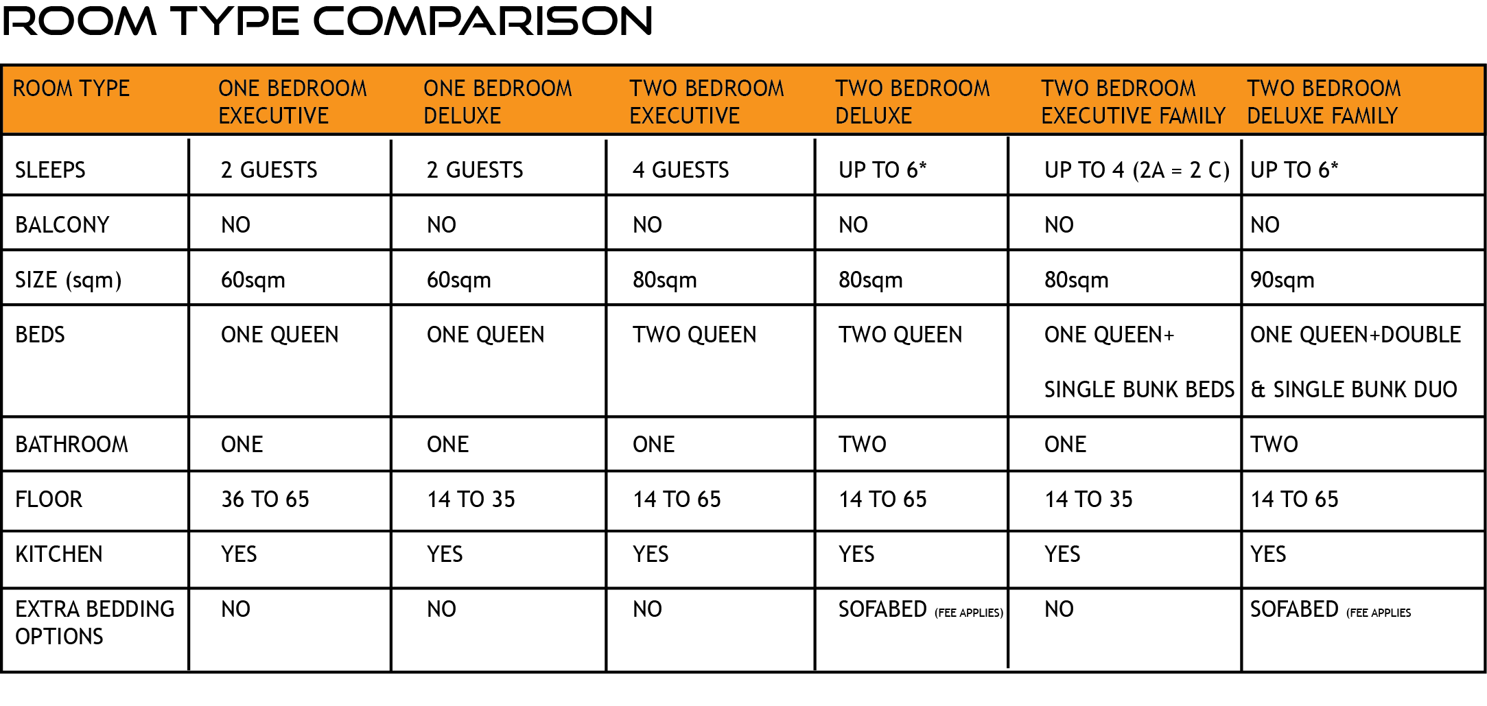 ROOM COMPARISON TABLE COLLINS STREET.png