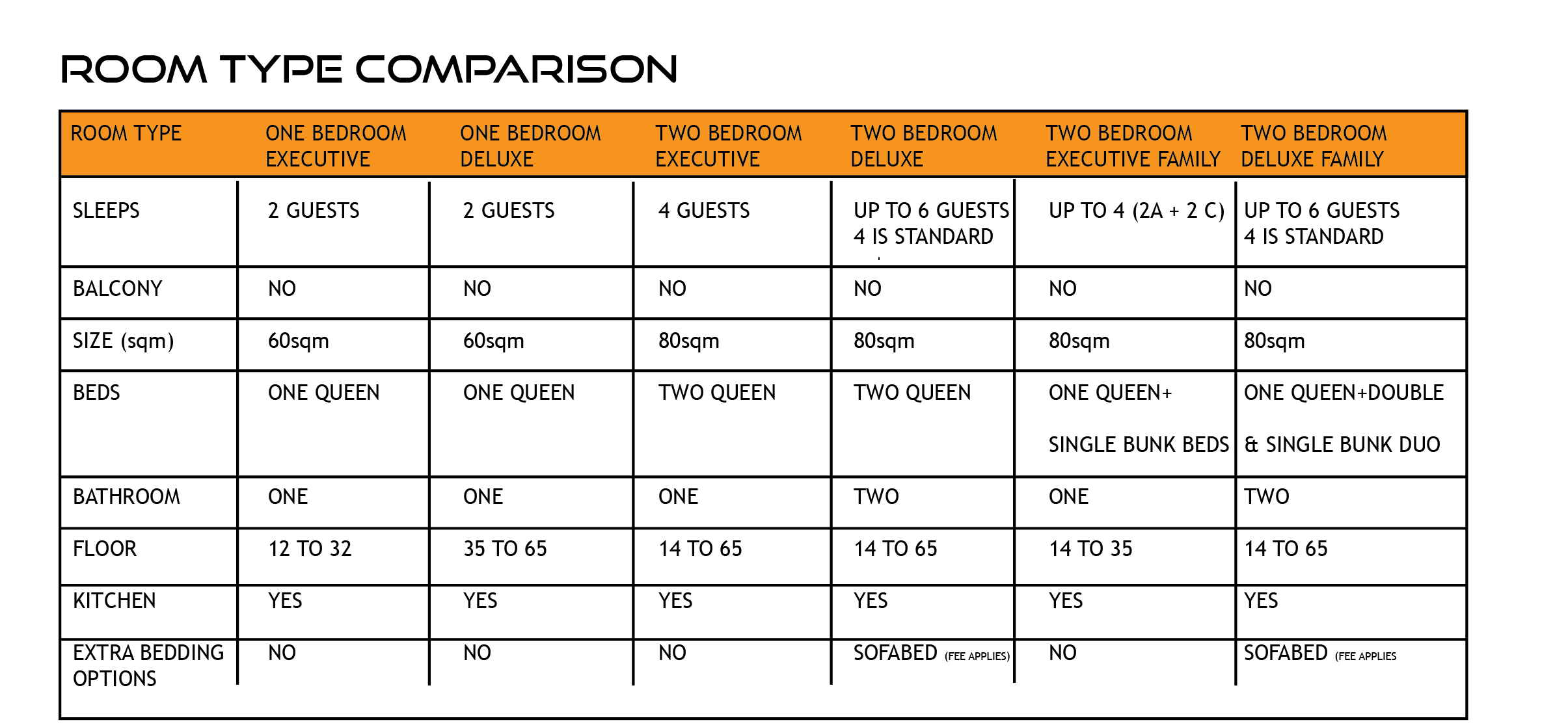 ROOM COMPARISON TABLE COLLINS STREET-01.png
