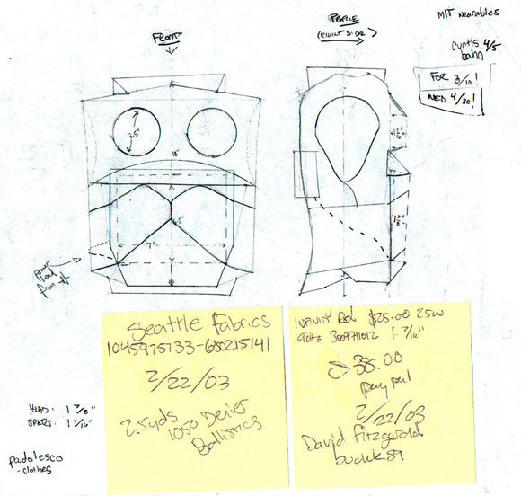 M y initial sketch for Performance Model A