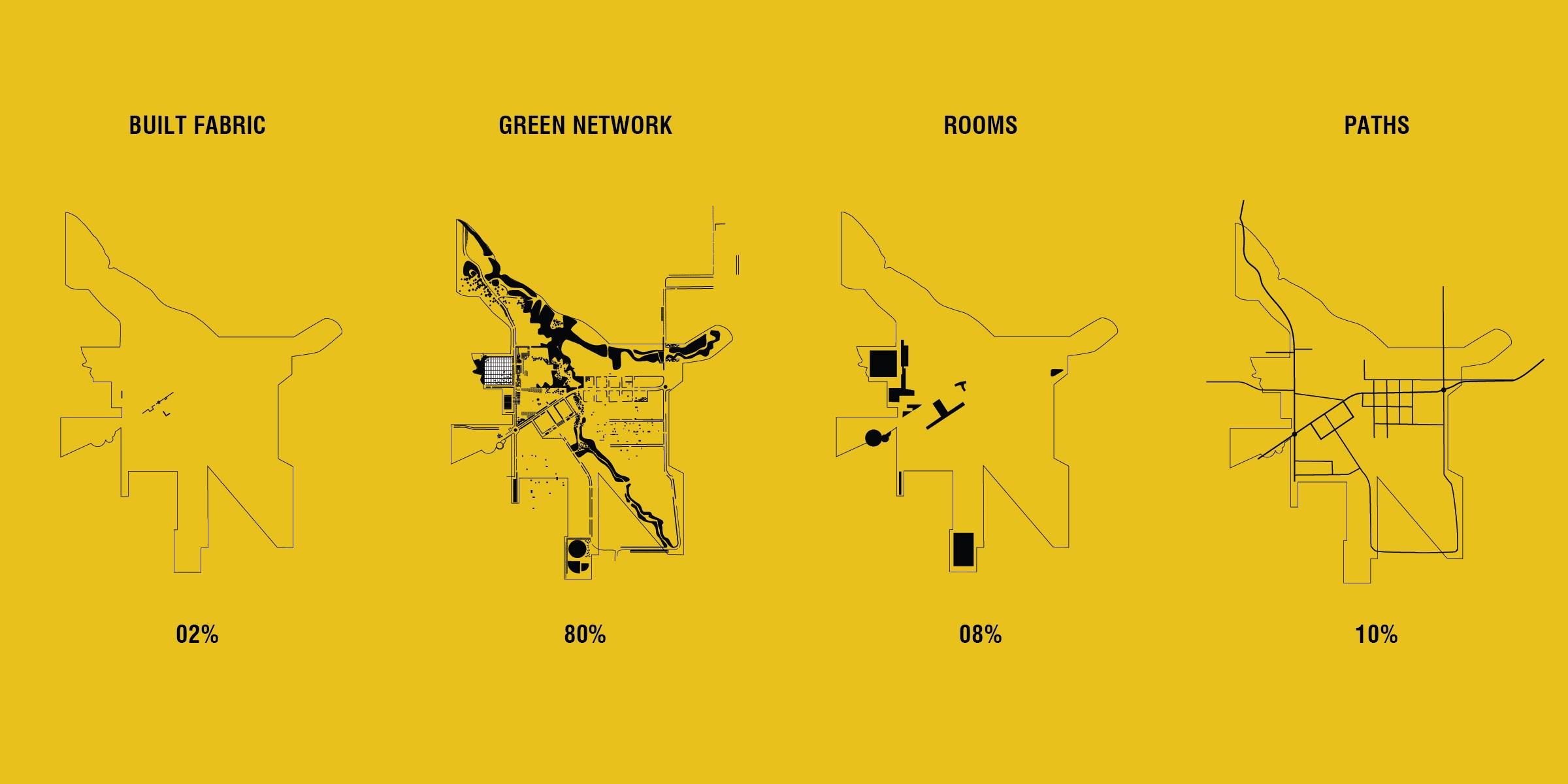 Townscaping Framework Diagrams