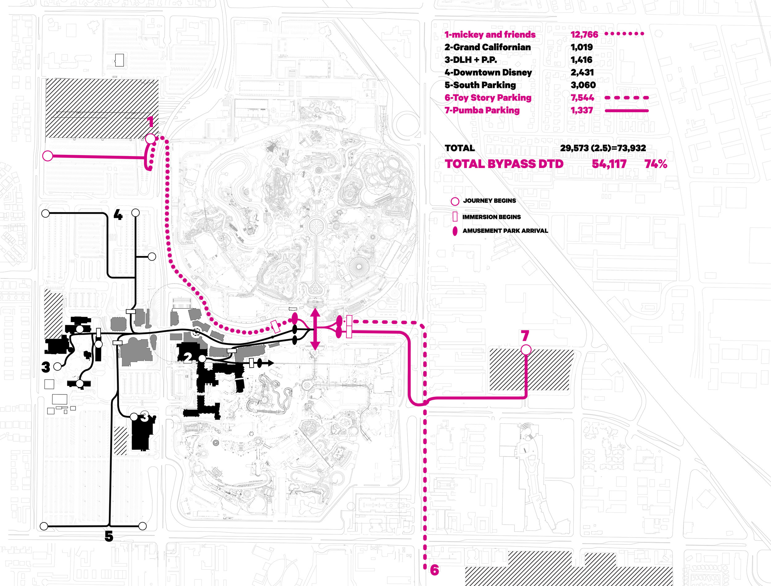 """Pedestrian paths from hotels and parking bypassed a great deal of the """"Disney Experience"""""""