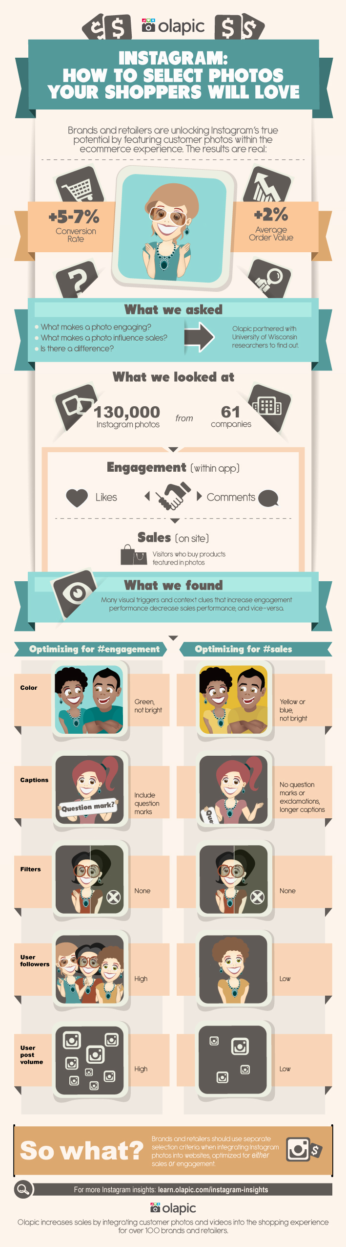 Olapic_Infographic_-_How_to_Select_Photos_Your_Shoppers_Will_Love-11