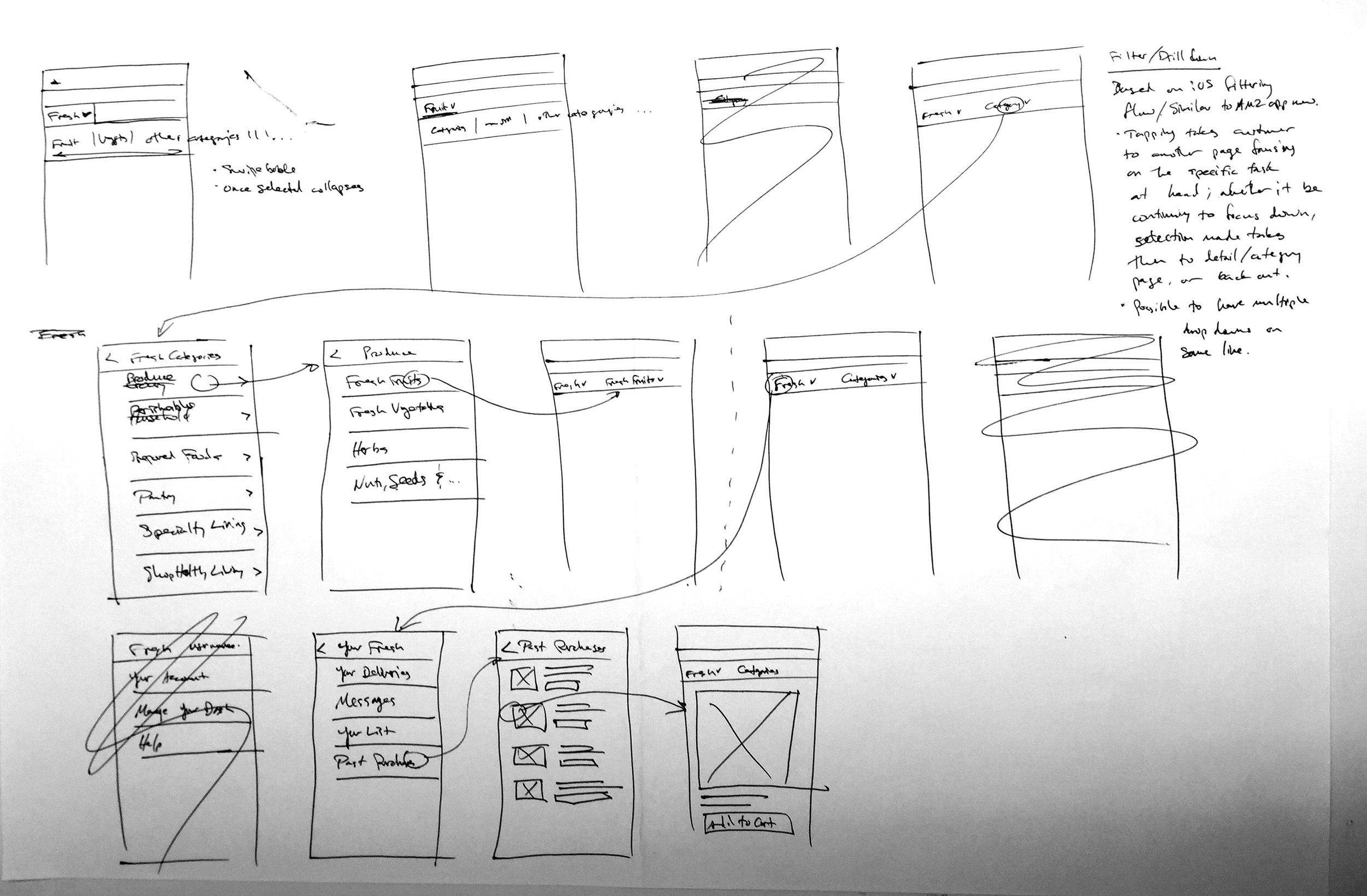 mobile_sub-nav_ideas_2.jpg